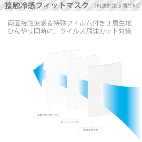 接触涼感フィットマスク1P 【洗えるマスク、エチケット・感染症対策】の商品画像3枚目